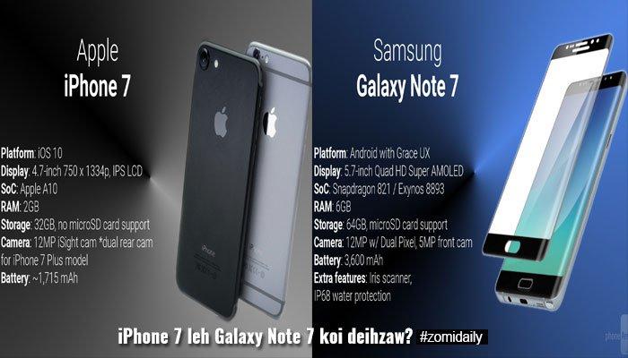 iPhone 6s te Battery nawngkaina om ahih manin, Apple te'n Recall ~ ZD