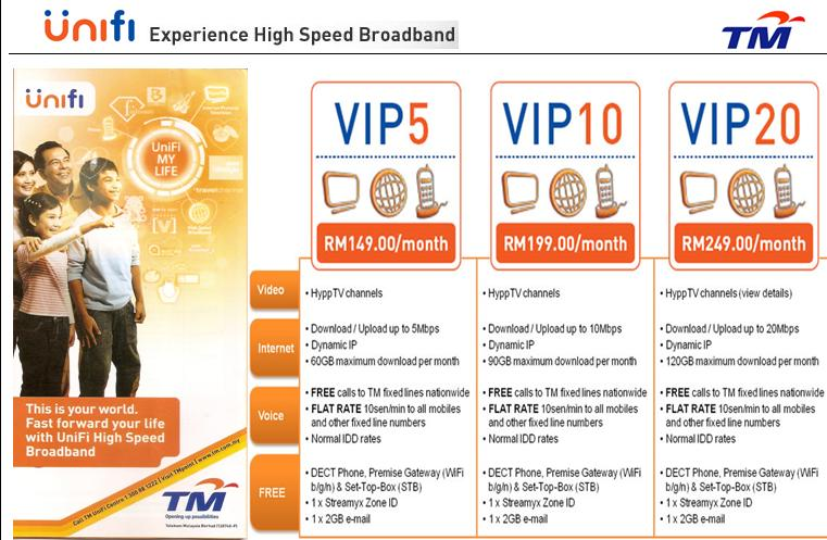 Malaysia TM te'n Internet Speed ahat semsemding in vaihawm ~ ZD