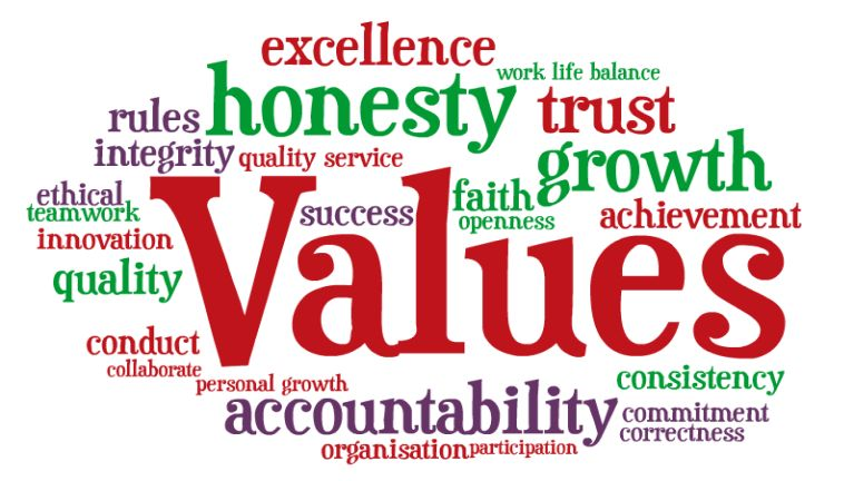 Na Values! ~ Dimno' Pa