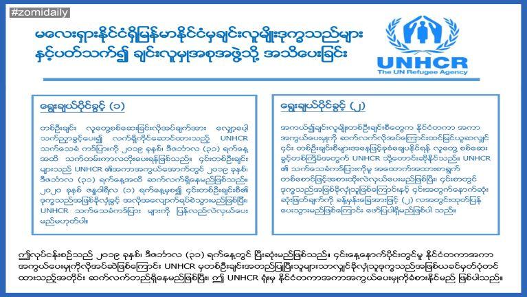 UNHCR zumpi pan Malaysia gamsung aom Zomi gambeel khempeuh zaksakna