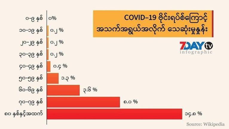 Coronavirus hoihtak i lautheih nading ~ Lian Tuang